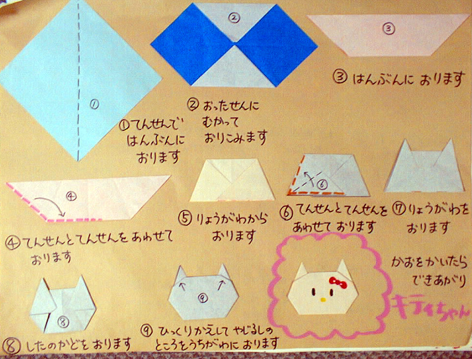 "The image ""http://www.asahi-net.or.jp/~NE8M-TKHS/origami/kitty.jpg"" cannot be displayed, because it contains errors."