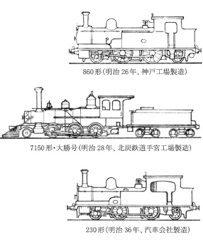 明治のSL-3