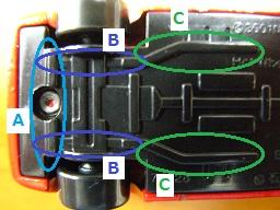 前突に備えたと思われるフレーム構造(A~C部)