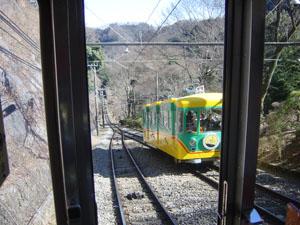 高尾登山電鉄のケーブルカー