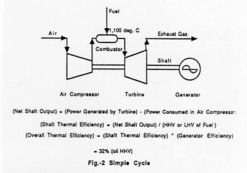 Gas compressor: gas compressor efficiency calculation.