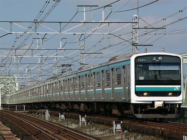 501系 - JapaneseClass.