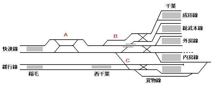 https://www.asahi-net.or.jp/~eg6f-tkhs/tetu/haisenzu3.jpg